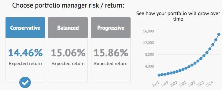 Bondora portfolio manager